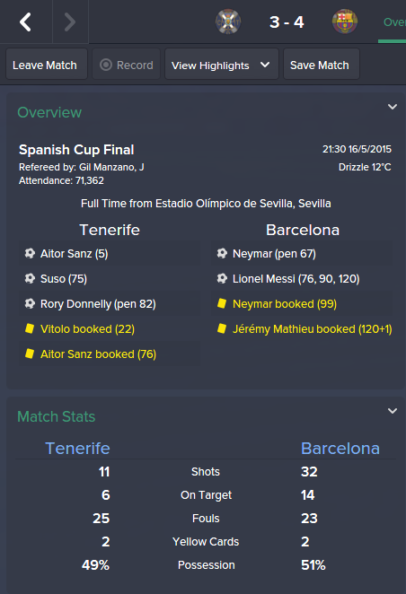 Tenerife Cup Final Stats 201516