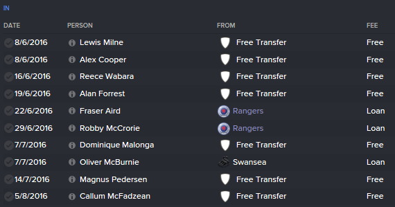 2016-17 Preseason Transfers In